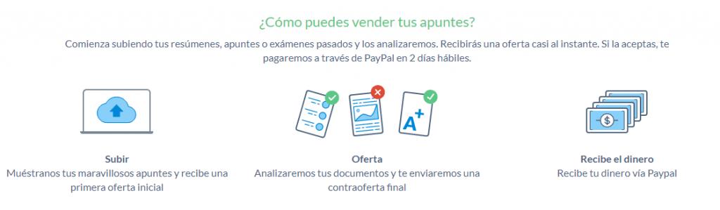 StuDocu te brinda dinero vía PayPal por tus apuntes universitarios