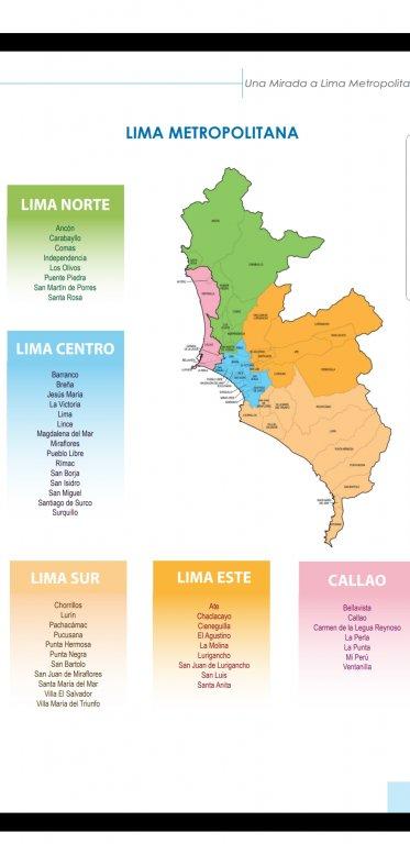 Lima Metropolitana Foros Per 250